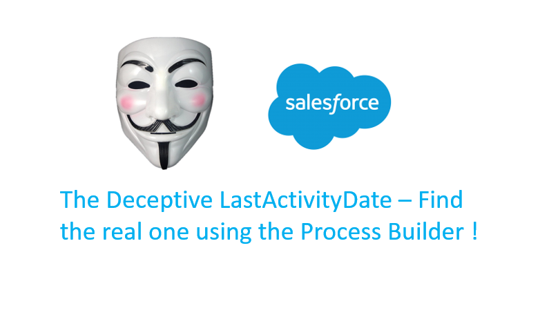 The Deceptive LastActivityDate (as many call it) – Find the